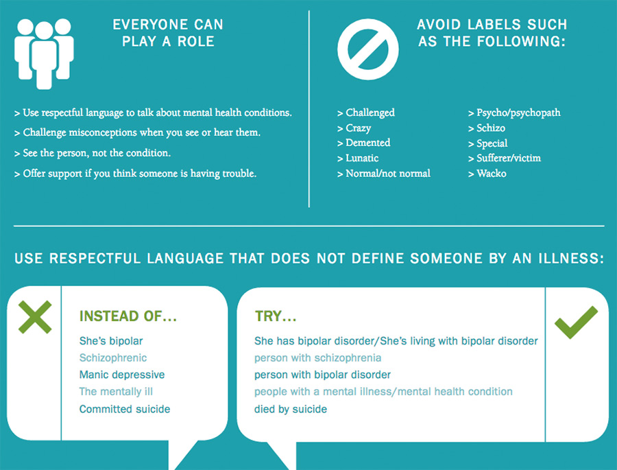 StigmaFree Language
