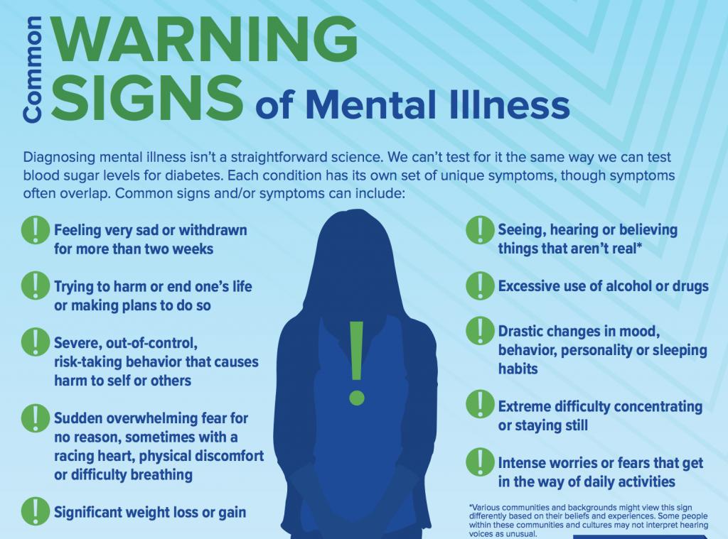 Mentally slow symptoms